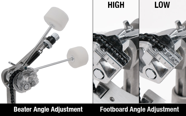 Individual Adjustment of Beater & Footboard Angle